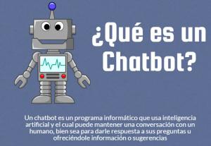 Definición de chatbot